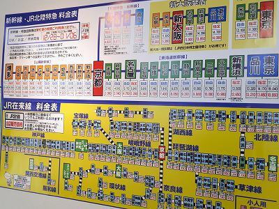 京都駅前烏丸通店(チケット販売専門店)JR在来線や新幹線券など交通系切符、プリペイドカードの販売専門店です!