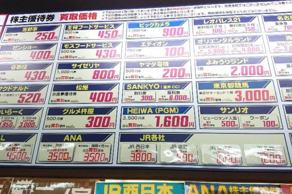 円町店株主優待券、各種買取強化中☆ドシドシお持ち込み下さい!