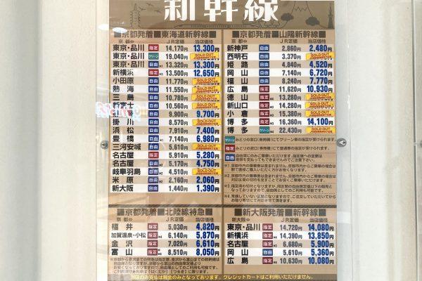北大路ビブレ店(チケット専門店)『京都⇔東京(指定)13,300円』など新幹線切符をお得にご用意しております。片道でも往復でもご利用いただけます。(※2021年3月31日~:一部区間の回数券廃止に伴いお取り扱いを中止した区間がございます)