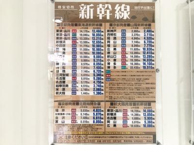 北大路ビブレ店(チケット専門店)チケットショップといえば新幹線券!往復でのご用意もできますよ!