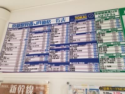 北大路ビブレ店(チケット専門店)地下鉄の乗車券以外にも京都発着のJR券を販売しております!