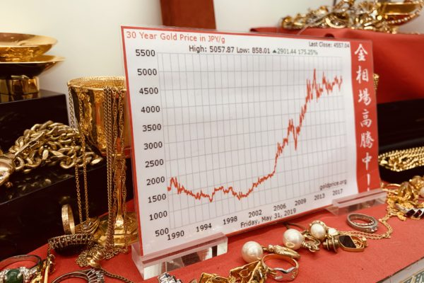 イオンモールKYOTO店貴金属のお買い取りも行っております。金相場高騰中ですので今が売り時です。